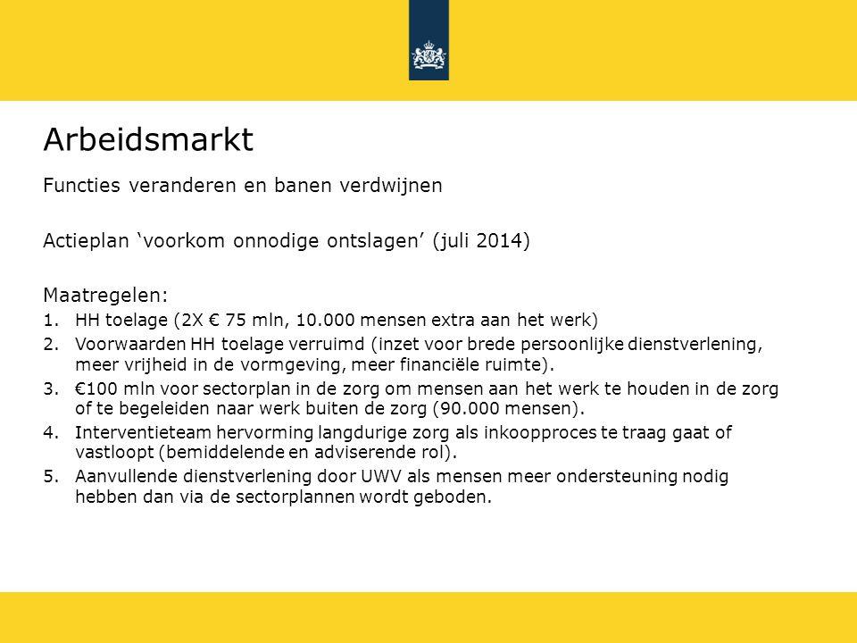 Arbeidsmarkt Functies veranderen en banen verdwijnen Actieplan 'voorkom onnodige ontslagen' (juli 2014) Maatregelen: 1.HH toelage (2X € 75 mln, 10.000