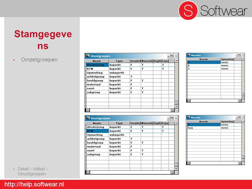 http://help.softwear.nl Stamgegeve ns Omzetgroepen Detail – Artikel – Omzetgroepen