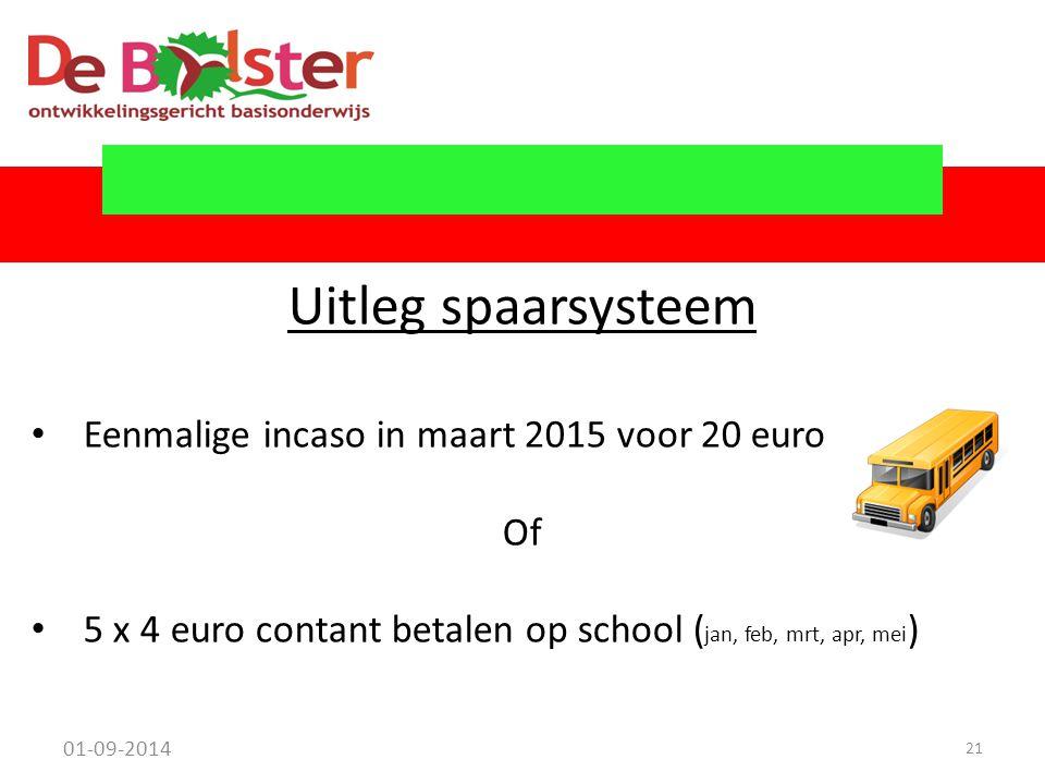 01-09-2014 21 Uitleg spaarsysteem Eenmalige incaso in maart 2015 voor 20 euro Of 5 x 4 euro contant betalen op school ( jan, feb, mrt, apr, mei )