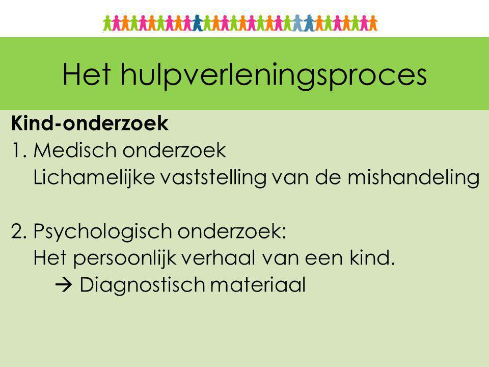 Het hulpverleningsproces Kind-onderzoek 1.
