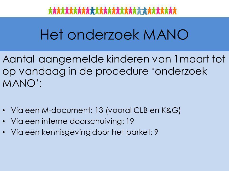 Het onderzoek MANO Aantal aangemelde kinderen van 1maart tot op vandaag in de procedure 'onderzoek MANO': Via een M-document: 13 (vooral CLB en K&G) Via een interne doorschuiving: 19 Via een kennisgeving door het parket: 9