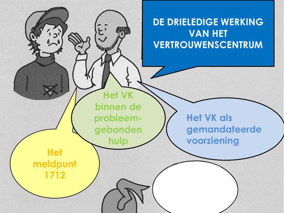 Vertrouwenscentrum Kindermishandeling West-Vlaanderen www.vertrouwenscentrum.be info@vertrouwenscentrumwvl.be Vertrouwenscentra Kindermishandeling Vlaanderen www.kindermishandeling.be