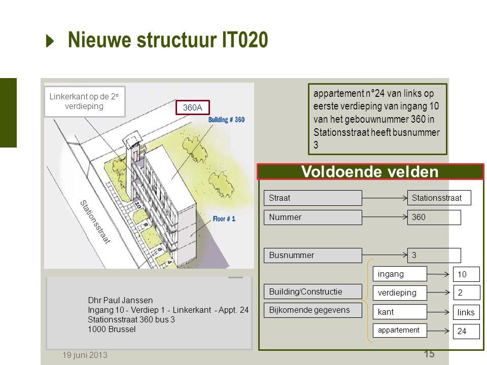 Nieuwe structuur IT020 19 juni 2013 15 appartement n°24 van links op eerste verdieping van ingang 10 van het gebouwnummer 360 in Stationsstraat heeft busnummer 3 Dhr Paul Janssen Ingang 10 - Verdiep 1 - Linkerkant - Appt.