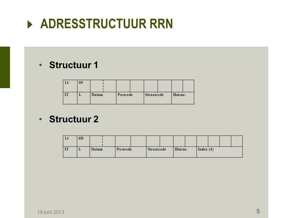 ADRESSTRUCTUUR RRN Structuur 1 Structuur 2 19 juni 2013 5 1409 ITLDatumPostcodeStraatcodeHuisnr. 140D ITLDatumPostcodeStraatcodeHuisnr.Index (4)
