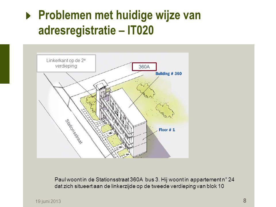 Problemen met huidige wijze van adresregistratie – IT020 19 juni 2013 8 Linkerkant op de 2 e verdieping Stationsstraat 360A Paul woont in de Stationsstraat 360A bus 3.