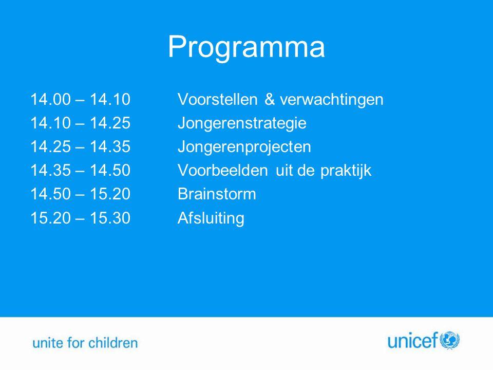 Programma 14.00 – 14.10Voorstellen & verwachtingen 14.10 – 14.25Jongerenstrategie 14.25 – 14.35 Jongerenprojecten 14.35 – 14.50Voorbeelden uit de praktijk 14.50 – 15.20Brainstorm 15.20 – 15.30 Afsluiting