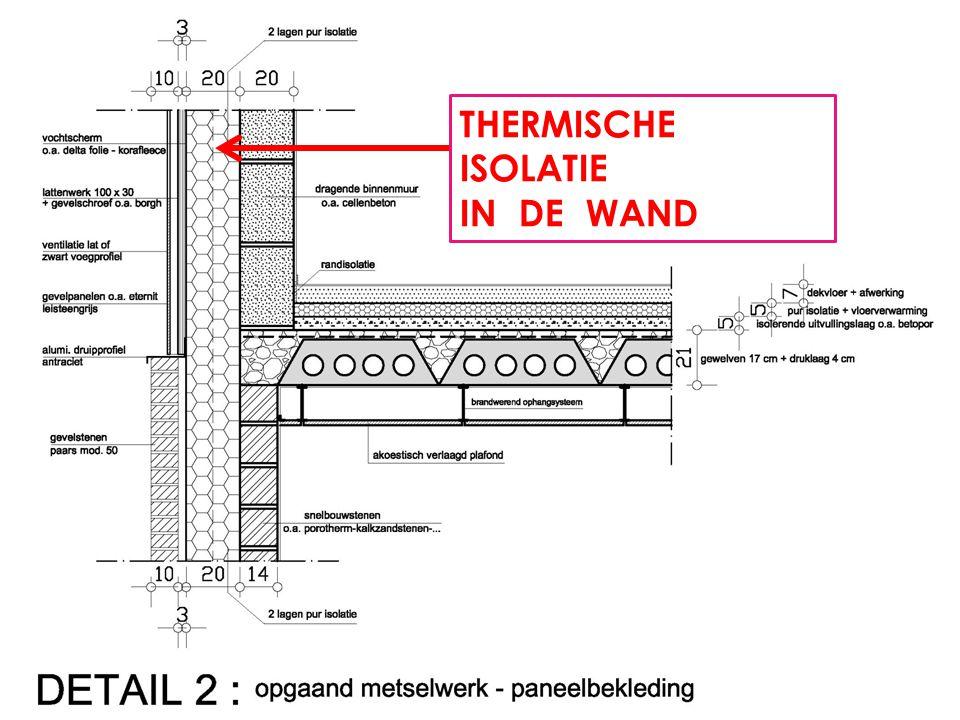 Thermische THERMISCHE ISOLATIE IN DE WAND