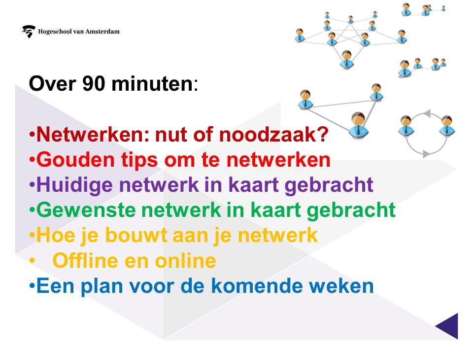 Over 90 minuten: Netwerken: nut of noodzaak? Gouden tips om te netwerken Huidige netwerk in kaart gebracht Gewenste netwerk in kaart gebracht Hoe je b