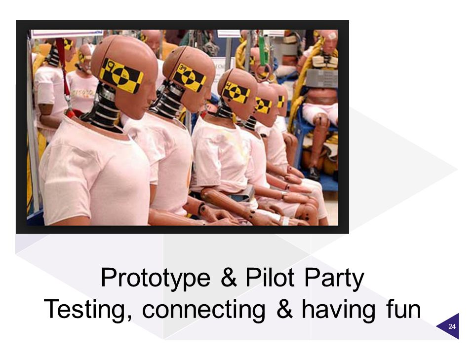 24 Prototype & Pilot Party Testing, connecting & having fun