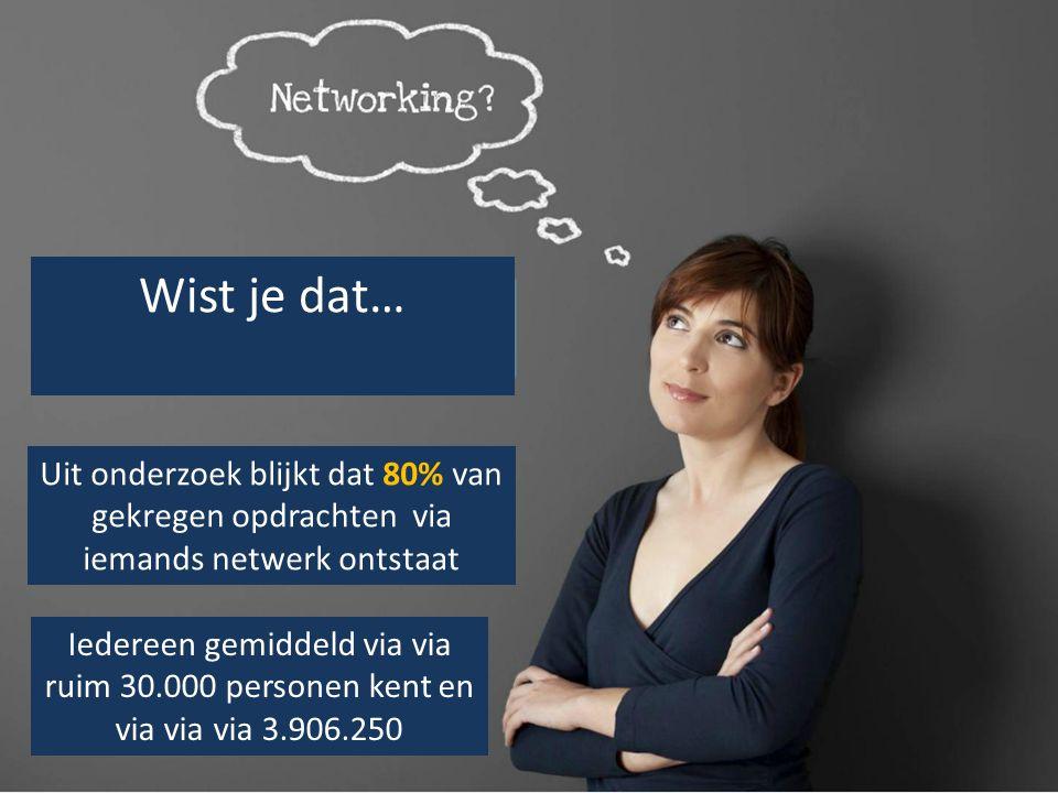 Wist je dat… Uit onderzoek blijkt dat 80% van gekregen opdrachten via iemands netwerk ontstaat Iedereen gemiddeld via via ruim 30.000 personen kent en