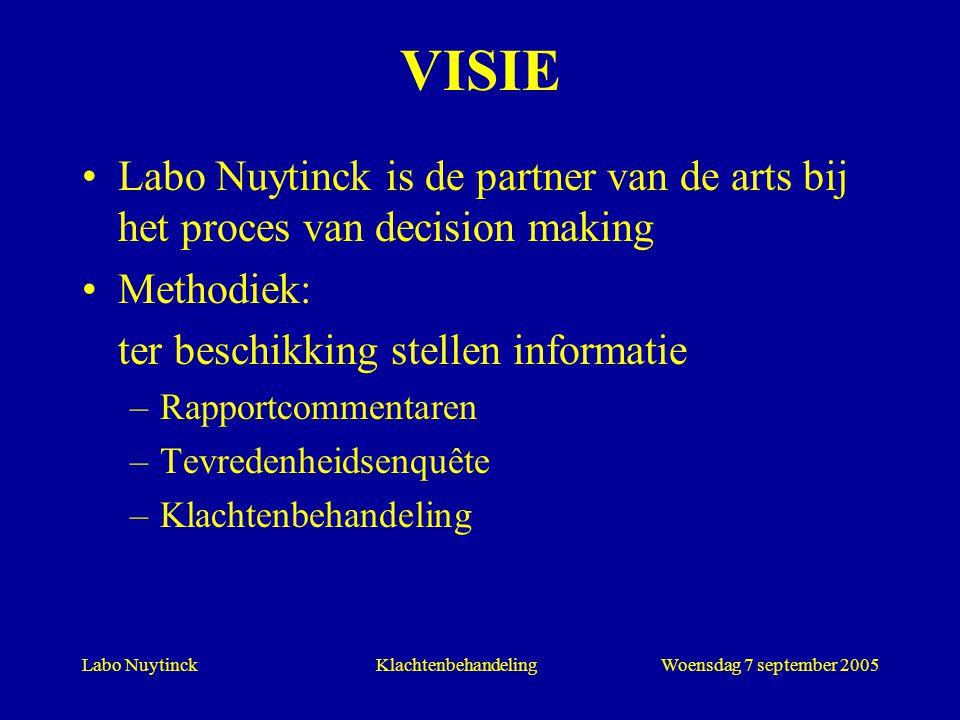 Labo NuytinckWoensdag 7 september 2005Klachtenbehandeling CONTROLE OP EFFICIËNTIE GENOMEN MAATREGELEN Op iedere individuele klacht: evalueer –Is opvolging noodzakelijk.