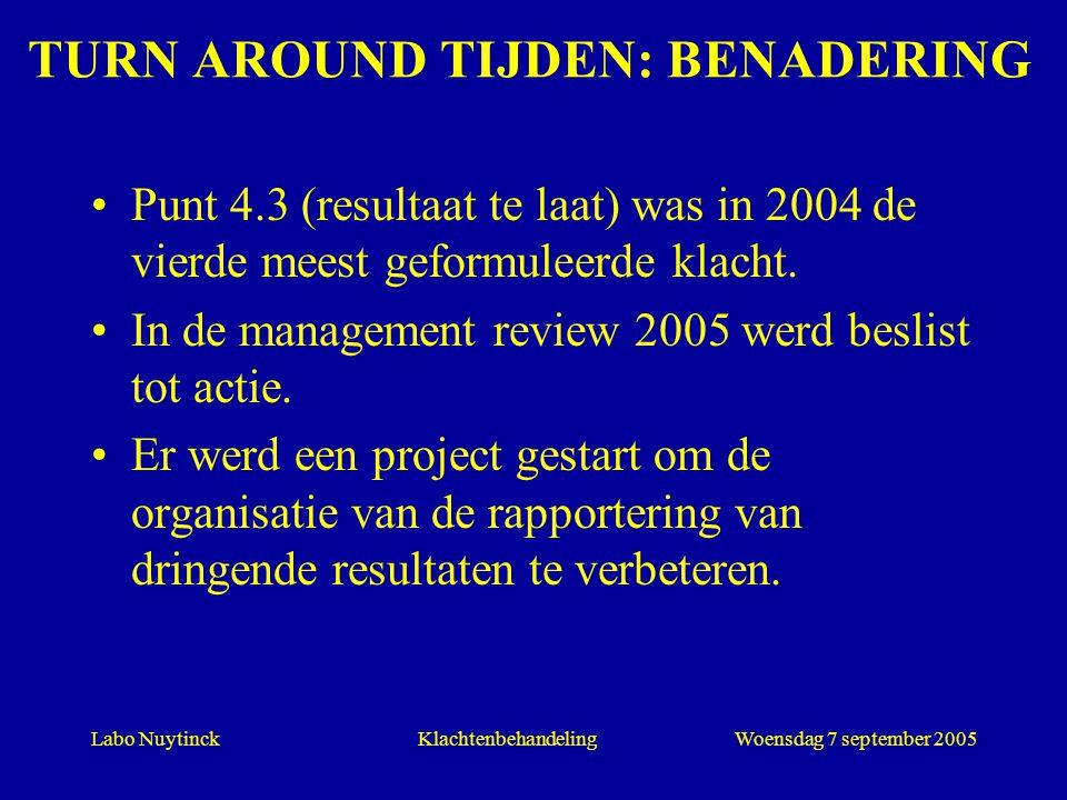 Labo NuytinckWoensdag 7 september 2005Klachtenbehandeling TURN AROUND TIJDEN: BENADERING Punt 4.3 (resultaat te laat) was in 2004 de vierde meest gefo