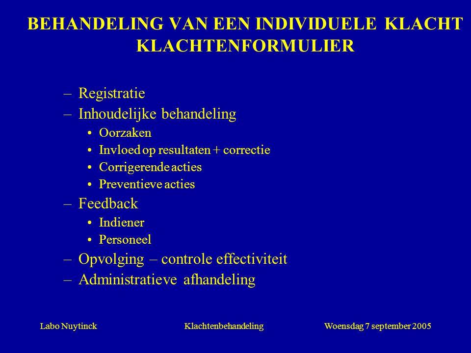 Labo NuytinckWoensdag 7 september 2005Klachtenbehandeling BEHANDELING VAN EEN INDIVIDUELE KLACHT KLACHTENFORMULIER –Registratie –Inhoudelijke behandel