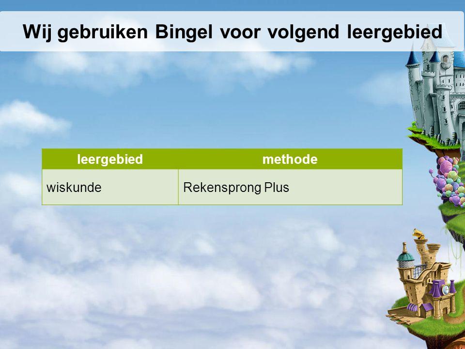 leergebiedmethode wiskundeRekensprong Plus Wij gebruiken Bingel voor volgend leergebied