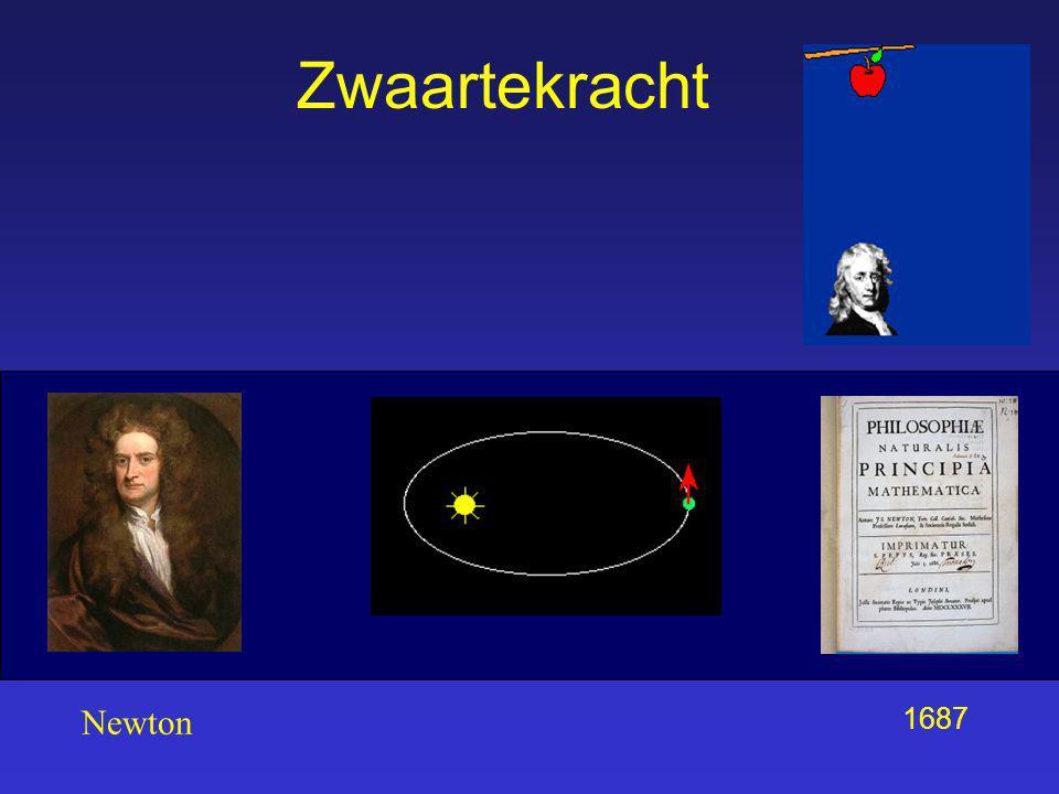 Zwaartekracht Newton 1687