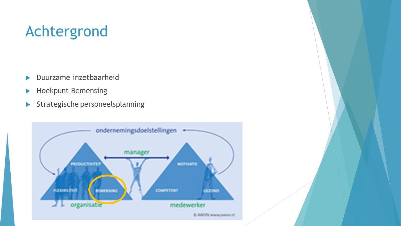 Waarom strategische personeelsplanning.