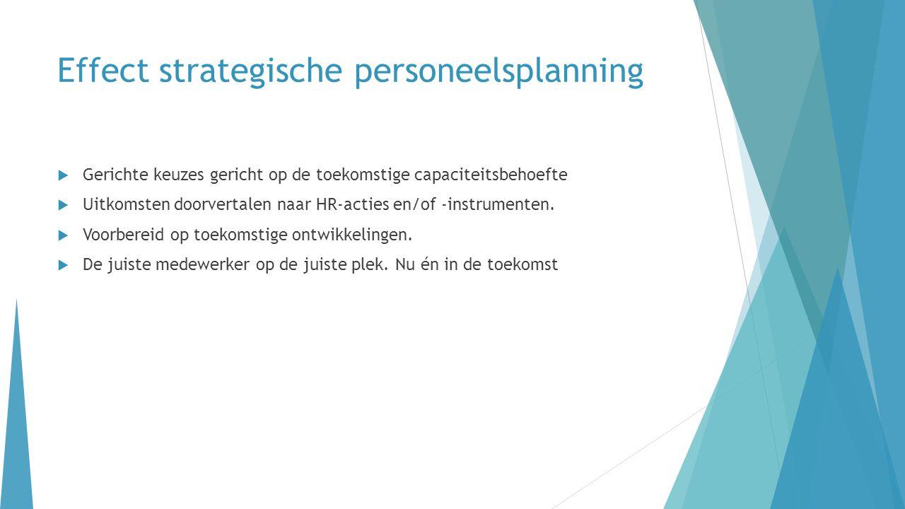 Effect strategische personeelsplanning  Gerichte keuzes gericht op de toekomstige capaciteitsbehoefte  Uitkomsten doorvertalen naar HR-acties en/of