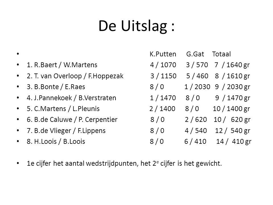 De Uitslag : K.Putten G.Gat Totaal 1. R.Baert / W.Martens 4 / 1070 3 / 570 7 / 1640 gr 2. T. van Overloop / F.Hoppezak 3 / 1150 5 / 460 8 / 1610 gr 3.