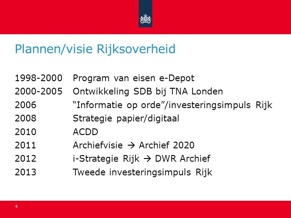 """Plannen/visie Rijksoverheid 1998-2000Program van eisen e-Depot 2000-2005Ontwikkeling SDB bij TNA Londen 2006""""Informatie op orde""""/investeringsimpuls Ri"""