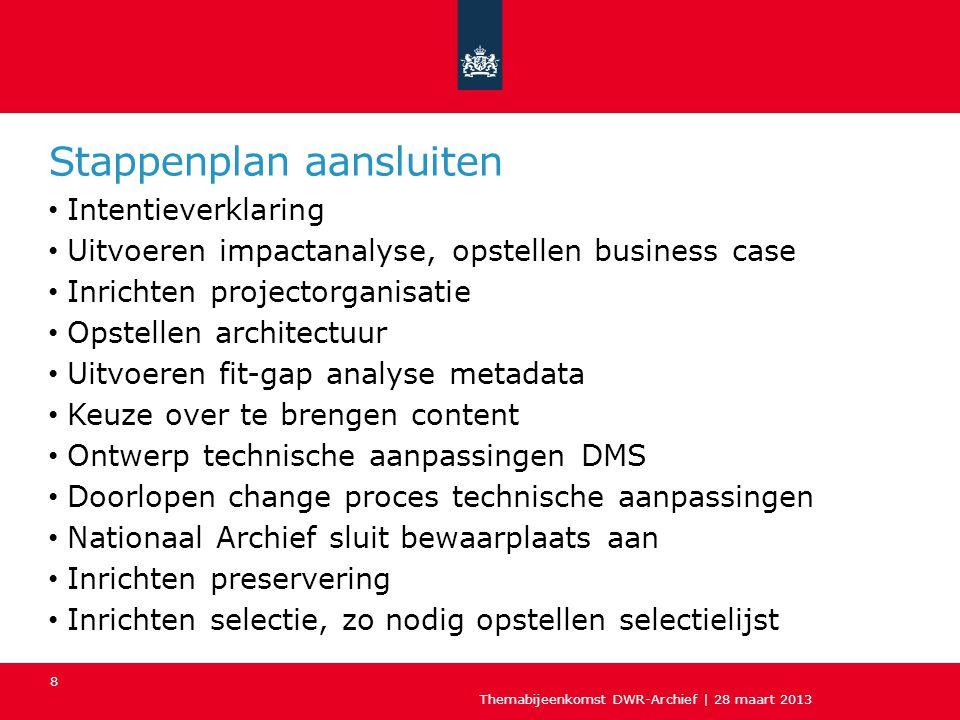 Stappenplan aansluiten Intentieverklaring Uitvoeren impactanalyse, opstellen business case Inrichten projectorganisatie Opstellen architectuur Uitvoer
