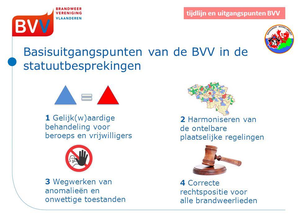 Basisuitgangspunten van de BVV in de statuutbesprekingen tijdlijn en uitgangspunten BVV 2 Harmoniseren van de ontelbare plaatselijke regelingen 1 Geli