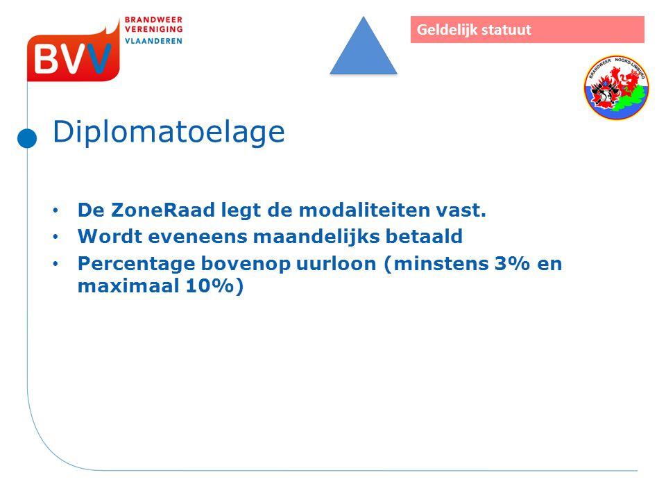 Diplomatoelage De ZoneRaad legt de modaliteiten vast. Wordt eveneens maandelijks betaald Percentage bovenop uurloon (minstens 3% en maximaal 10%) Geld
