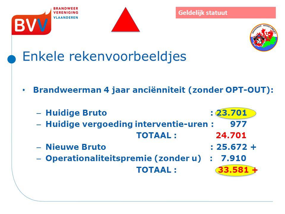 Enkele rekenvoorbeeldjes Brandweerman 4 jaar anciënniteit (zonder OPT-OUT): – Huidige Bruto : 23.701 – Huidige vergoeding interventie-uren : 977 TOTAA