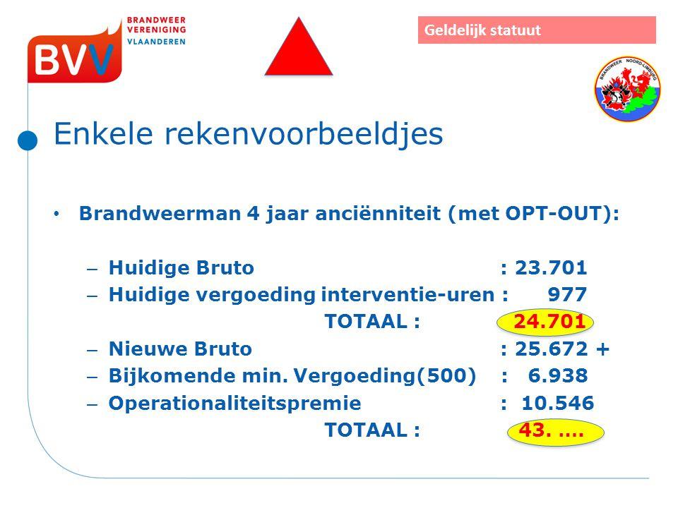 Enkele rekenvoorbeeldjes Brandweerman 4 jaar anciënniteit (met OPT-OUT): – Huidige Bruto : 23.701 – Huidige vergoeding interventie-uren : 977 TOTAAL :