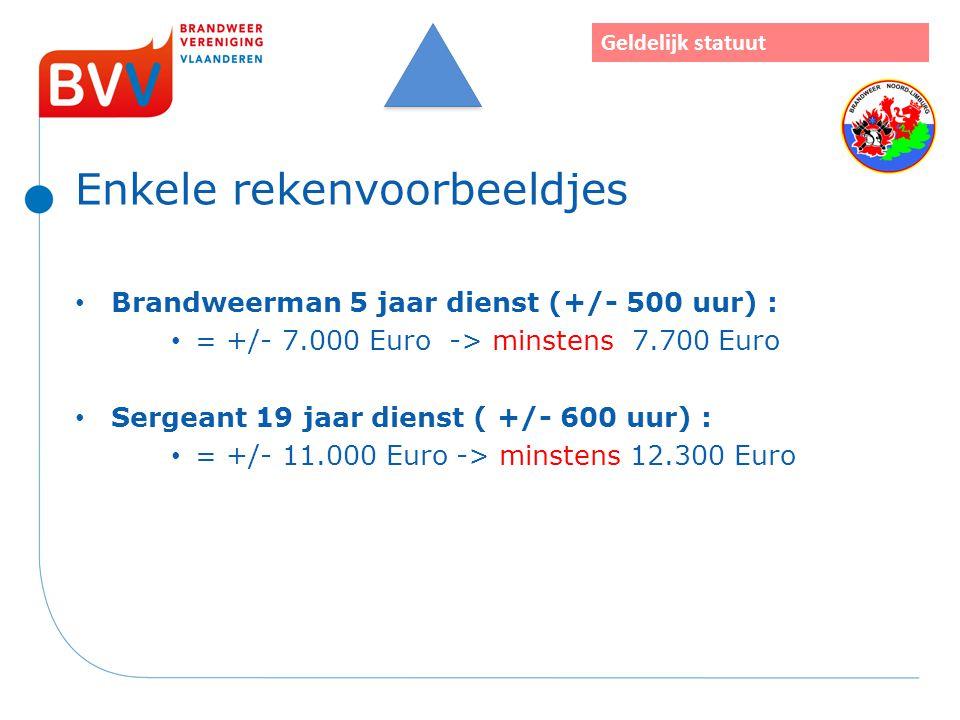 Enkele rekenvoorbeeldjes Brandweerman 5 jaar dienst (+/- 500 uur) : = +/- 7.000 Euro -> minstens 7.700 Euro Sergeant 19 jaar dienst ( +/- 600 uur) : =