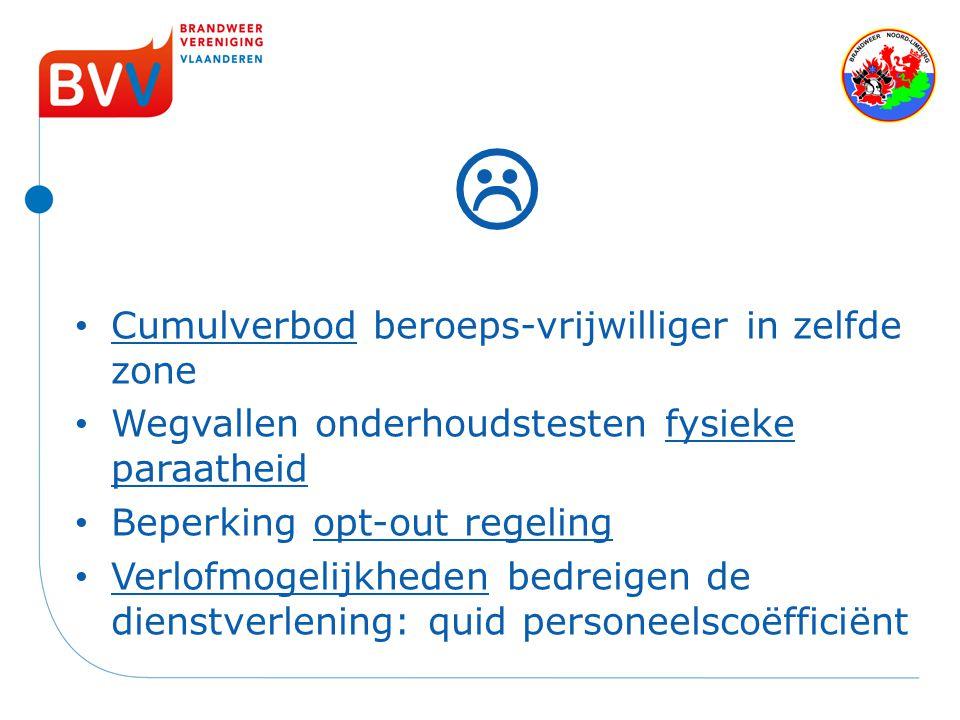 Cumulverbod beroeps-vrijwilliger in zelfde zone Wegvallen onderhoudstesten fysieke paraatheid Beperking opt-out regeling Verlofmogelijkheden bedreigen