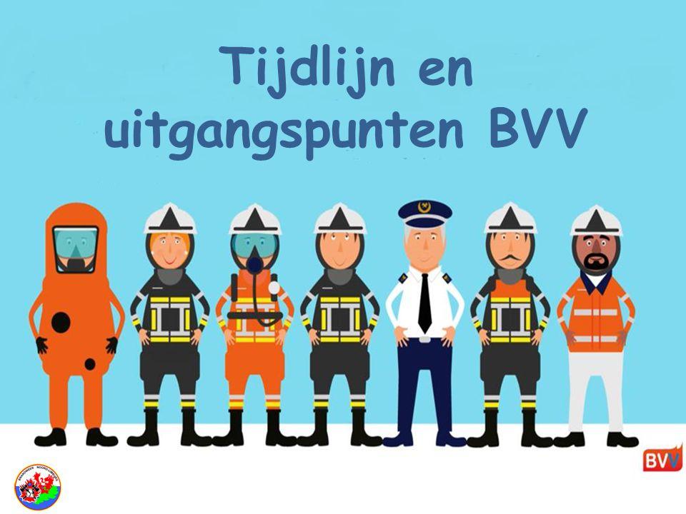 """Brandweerhervorming BVV """" Tijdlijn en uitgangspunten BVV"""