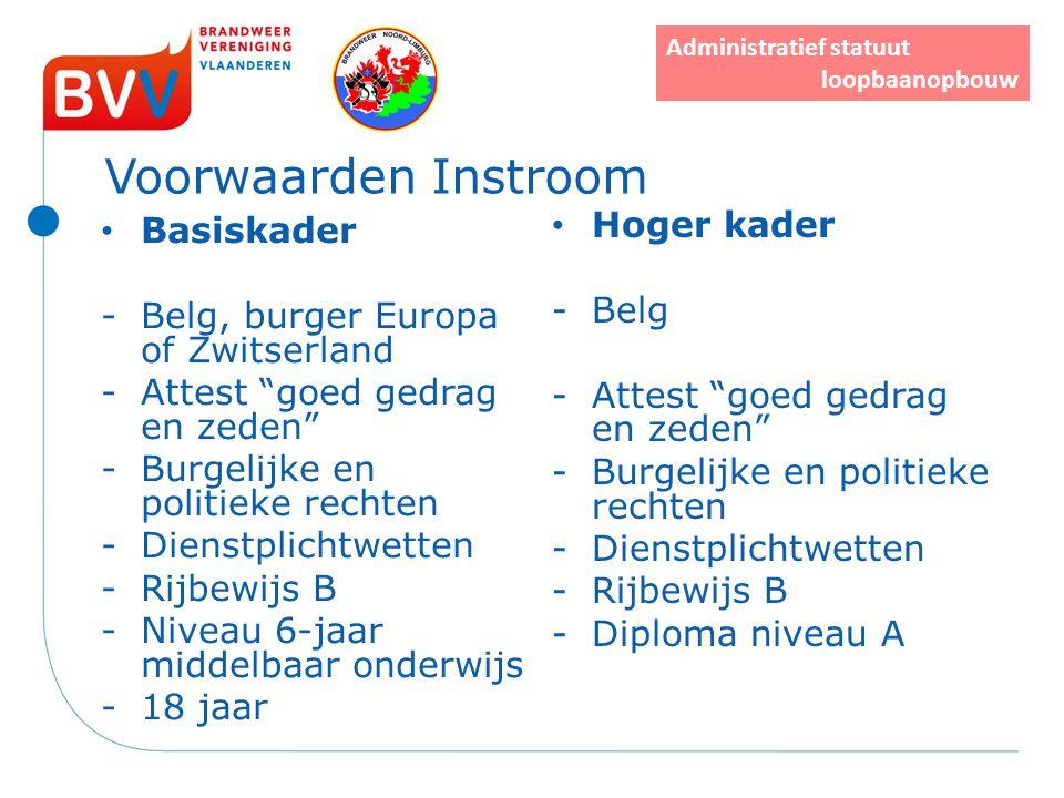 """Voorwaarden Instroom Basiskader -Belg, burger Europa of Zwitserland -Attest """"goed gedrag en zeden"""" -Burgelijke en politieke rechten -Dienstplichtwette"""