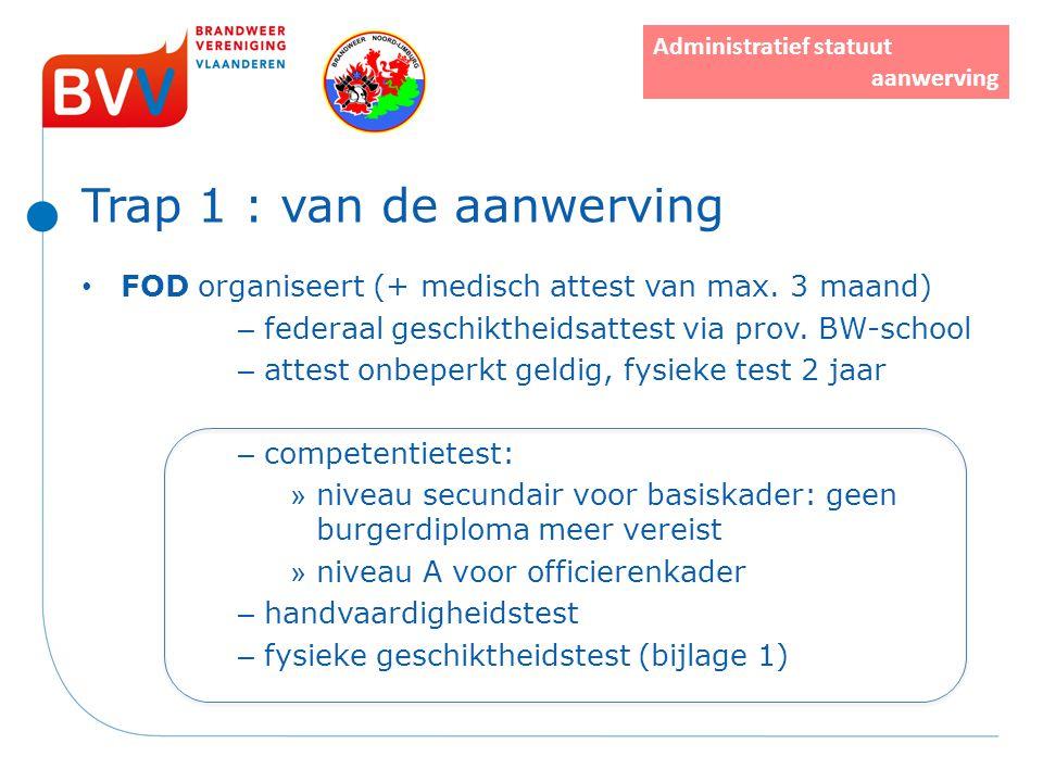 Trap 1 : van de aanwerving FOD organiseert (+ medisch attest van max. 3 maand) – federaal geschiktheidsattest via prov. BW-school – attest onbeperkt g