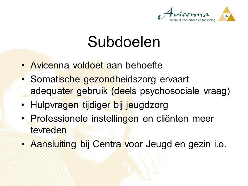 Subdoelen Avicenna voldoet aan behoefte Somatische gezondheidszorg ervaart adequater gebruik (deels psychosociale vraag) Hulpvragen tijdiger bij jeugd