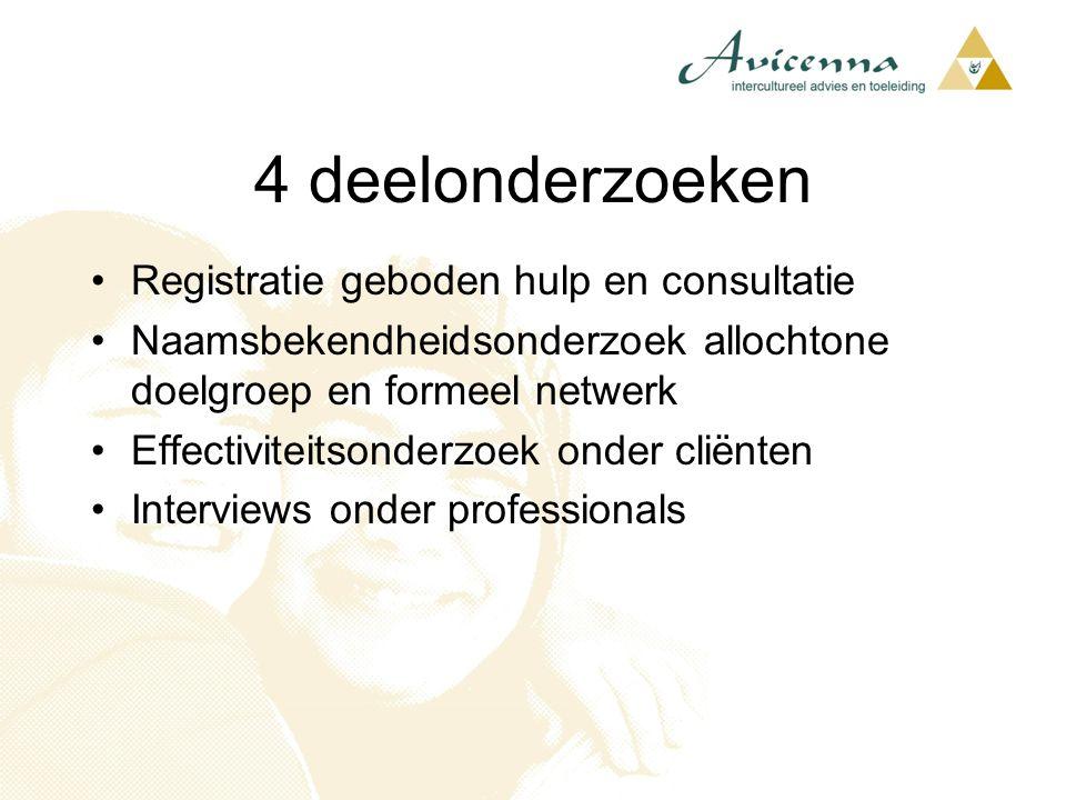 Registratie geboden hulp en consultatie Naamsbekendheidsonderzoek allochtone doelgroep en formeel netwerk Effectiviteitsonderzoek onder cliënten Inter