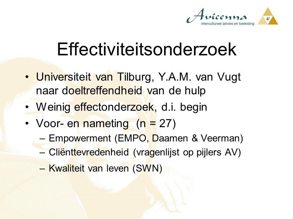 Universiteit van Tilburg, Y.A.M. van Vugt naar doeltreffendheid van de hulp Weinig effectonderzoek, d.i. begin Voor- en nameting (n = 27) –Empowerment