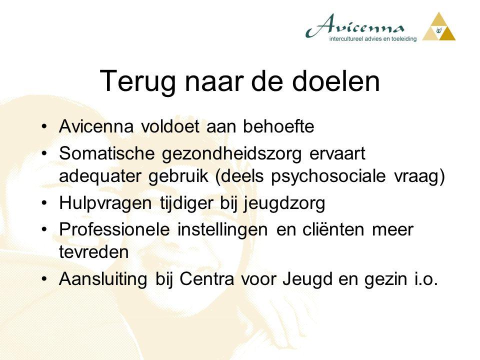 Terug naar de doelen Avicenna voldoet aan behoefte Somatische gezondheidszorg ervaart adequater gebruik (deels psychosociale vraag) Hulpvragen tijdige