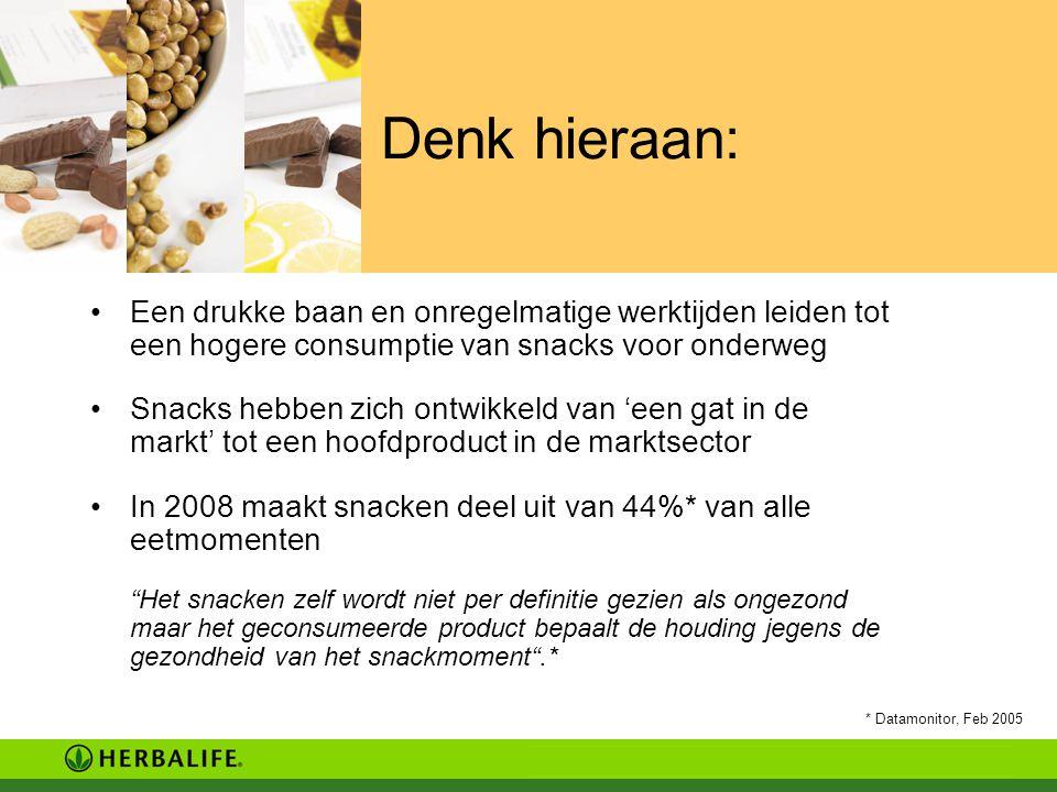 Denk hieraan: Een drukke baan en onregelmatige werktijden leiden tot een hogere consumptie van snacks voor onderweg Snacks hebben zich ontwikkeld van