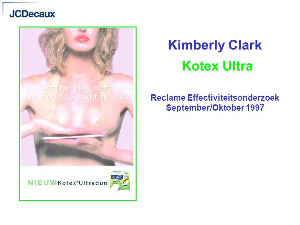 JCDecaux Nederland Ooit Kotex gekocht Welke merken maandverband heeft u ooit wel eens gekocht ? 2,2% 28,5% 2,6% 35,8% 4,3% 30,4% 5,1% 30,1% Kotex Ultraenig Kotex Pre Test Pre Control Post Control Post Test Basis : Allen