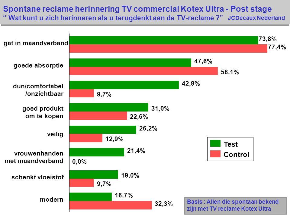 """JCDecaux Nederland Spontane reclame herinnering TV commercial Kotex Ultra - Post stage """" Wat kunt u zich herinneren als u terugdenkt aan de TV-reclame"""