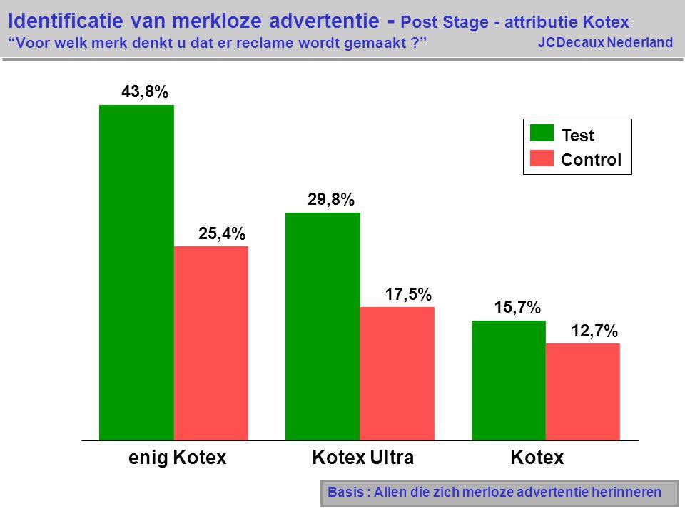 """JCDecaux Nederland Identificatie van merkloze advertentie - Post Stage - attributie Kotex """"Voor welk merk denkt u dat er reclame wordt gemaakt ?"""" Basi"""