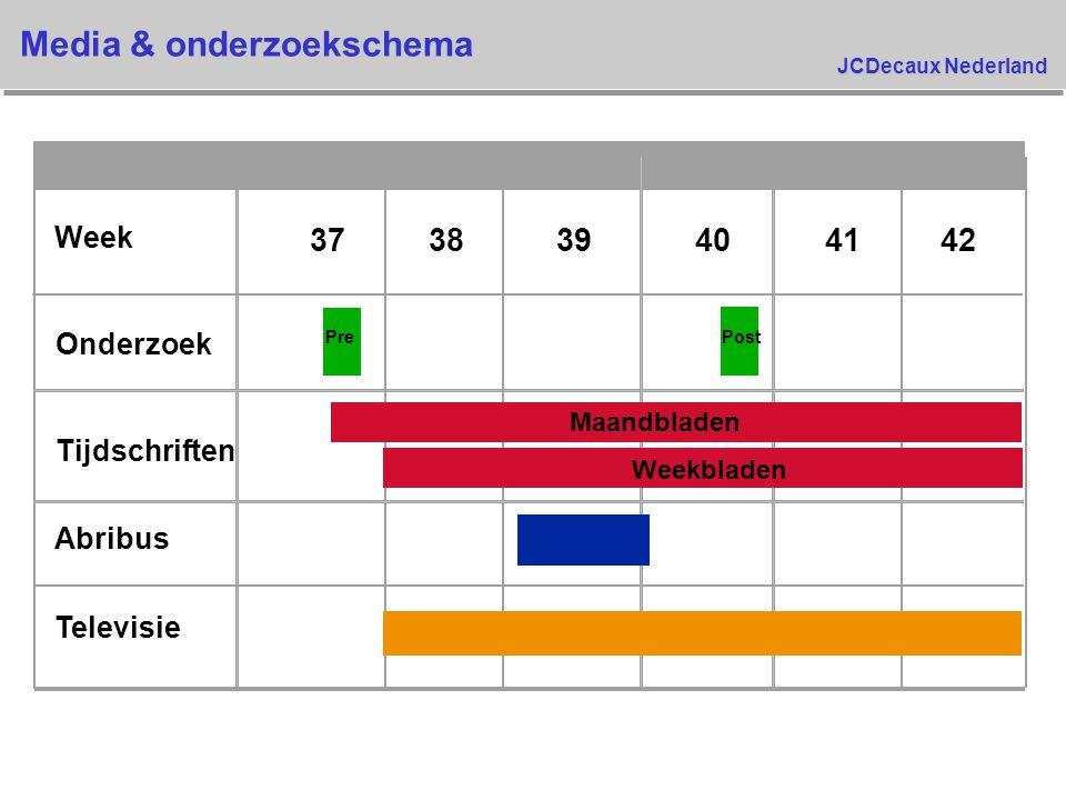 JCDecaux Nederland Media & onderzoekschema Abribus Televisie Week 38 37394041 Onderzoek 42 Tijdschriften Weekbladen Maandbladen PrePost