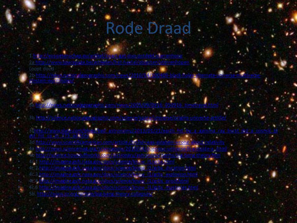 Zwarte Gaten Gebied met hoge zwaartekracht 4 soorten Wormholes