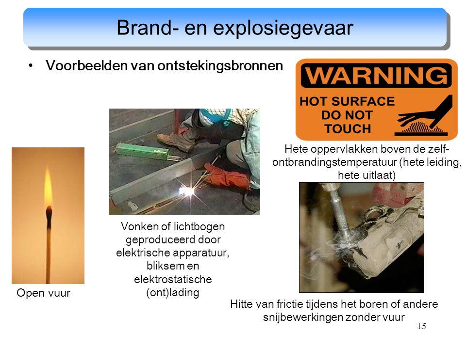 15 Voorbeelden van ontstekingsbronnen Brand- en explosiegevaar Open vuur Vonken of lichtbogen geproduceerd door elektrische apparatuur, bliksem en ele