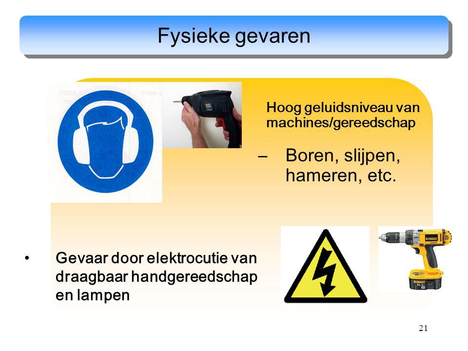 21 Hoog geluidsniveau van machines/gereedschap –Boren, slijpen, hameren, etc. Fysieke gevaren Gevaar door elektrocutie van draagbaar handgereedschap e