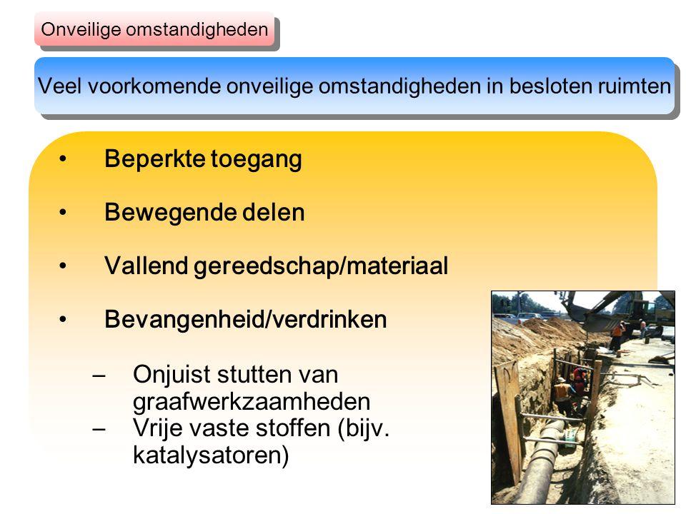 23 Veel voorkomende onveilige omstandigheden in besloten ruimten Onveilige omstandigheden Beperkte toegang Bewegende delen Vallend gereedschap/materia
