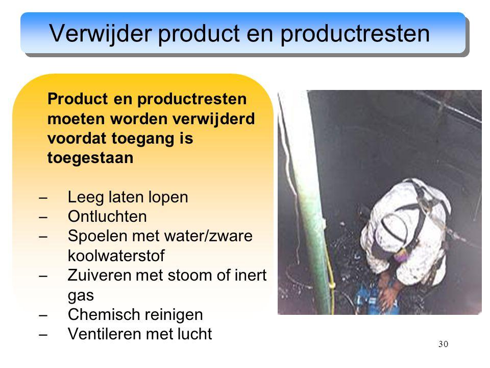 30 Verwijder product en productresten Product en productresten moeten worden verwijderd voordat toegang is toegestaan –Leeg laten lopen –Ontluchten –S