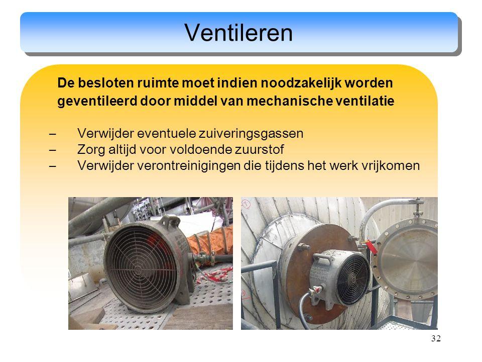 32 Ventileren De besloten ruimte moet indien noodzakelijk worden geventileerd door middel van mechanische ventilatie –Verwijder eventuele zuiveringsga