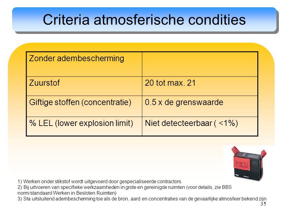 35 Criteria atmosferische condities 1) Werken onder stikstof wordt uitgevoerd door gespecialiseerde contractors 2) Bij uitvoeren van specifieke werkza
