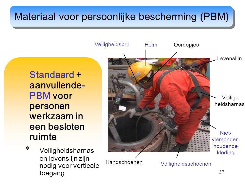 37 Standaard + aanvullende- PBM voor personen werkzaam in een besloten ruimte * Veiligheidsharnas en levenslijn zijn nodig voor verticale toegang Mate